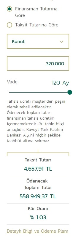 Kuveyt Türk Ev Kredisi